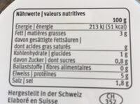 Aspic a la charcuterie - Nutrition facts - fr