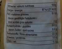 Berner Sauerkraut - Nutrition facts - de