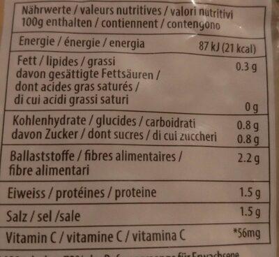 Berner Sauerkraut Roh - Valori nutrizionali - de