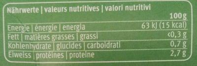 Champignons blancs du pays - Informations nutritionnelles
