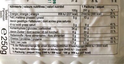 Tortellini frais Parmesan & basilic - Nährwertangaben - fr