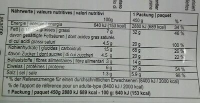 Lasagne Roberto - Informations nutritionnelles