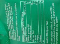 Bonbons aux Plantes Suisses Eucalyptus Sans Sucres - Voedingswaarden - fr