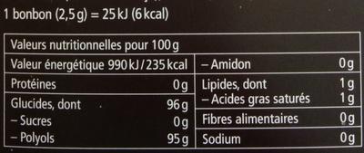 Ricola Réglisse sans sucres - Voedingswaarden