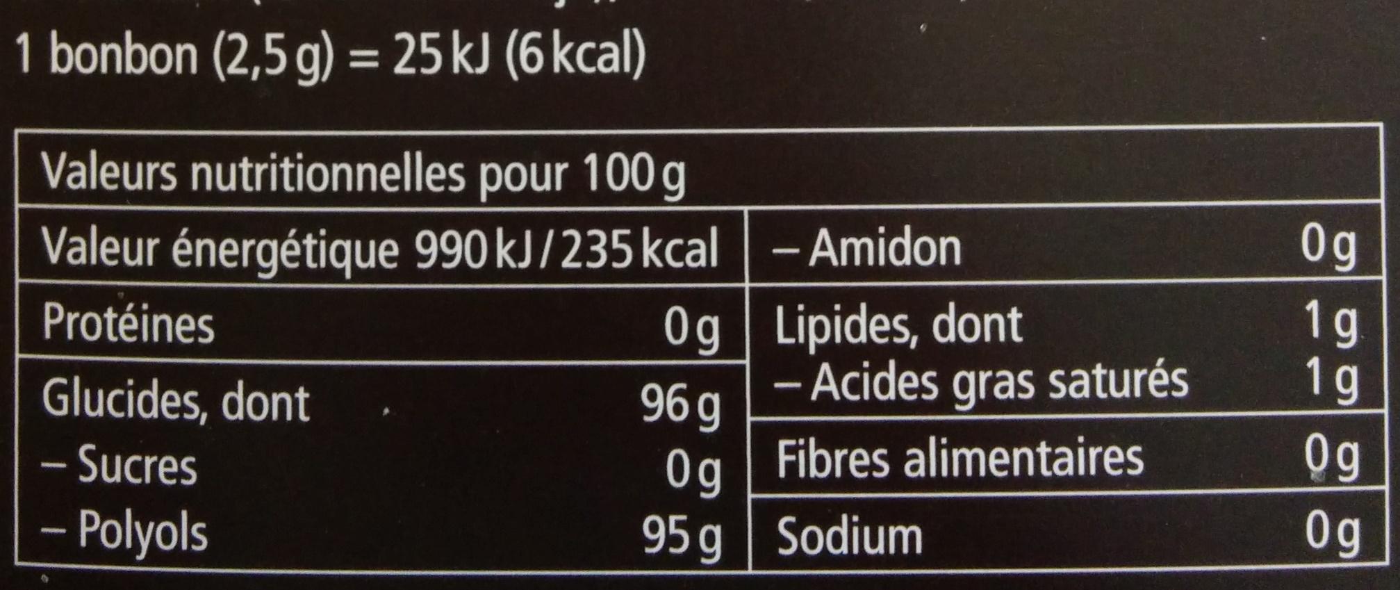 Ricola Réglisse sans sucres - Informations nutritionnelles
