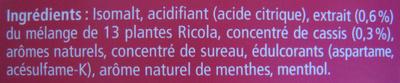 Cassis Bonbons suisses aux plantes - Ingrediënten
