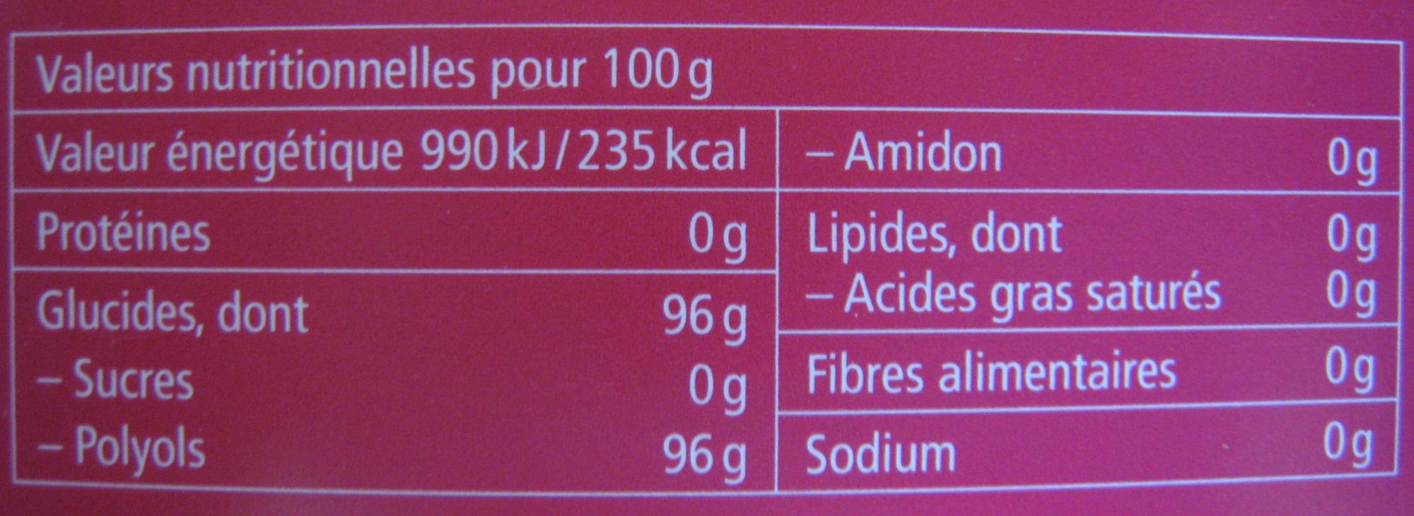 Cassis Bonbons suisses aux plantes - Voedingswaarden