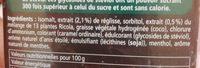 Ricola Réglisse - Ingredients - fr