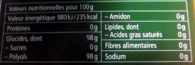 Bonbons Suisses - Menthe des Montagnes - Nutrition facts - fr