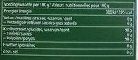 Ricola Menthe des Montagnes - Voedingswaarden