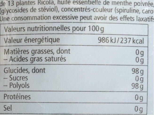 Ricola menthe douce des glaciers - Informazioni nutrizionali - fr