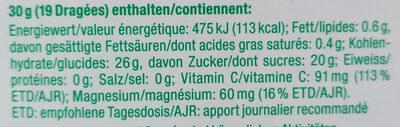 Sportmint Spearmint Kaudragées Box 48 g - Nutrition facts