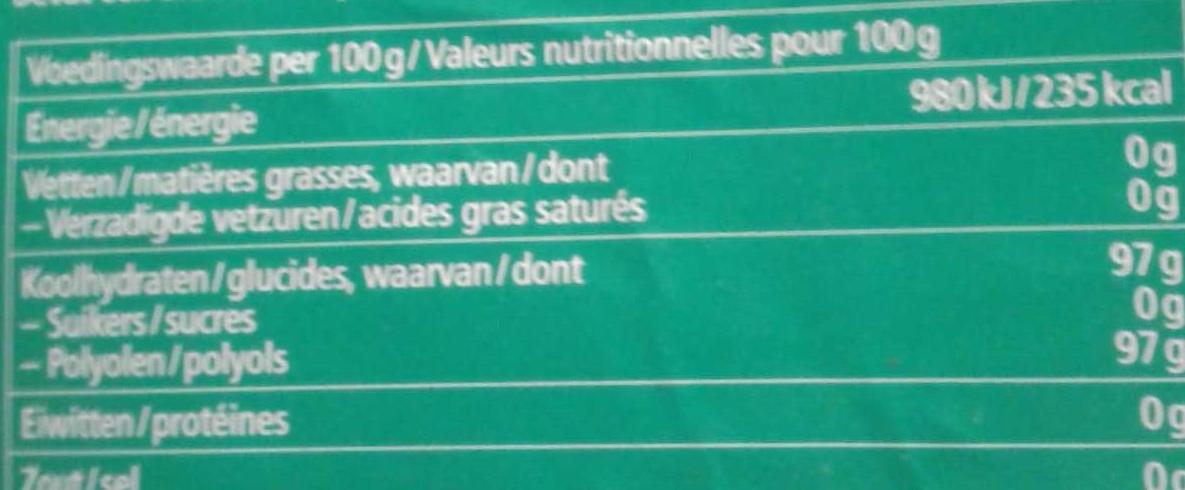Eucalyptus - Nutrition facts - fr