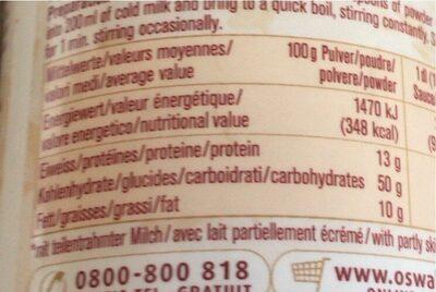 Sauce cafe de paris - Nutrition facts - fr