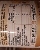 Salat-mix - Nutrition facts