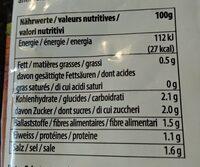 Wein-Sauerkraut / Choucroutte au vin - Nutrition facts