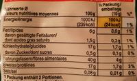 Cornes d'abondance - Nutrition facts - fr
