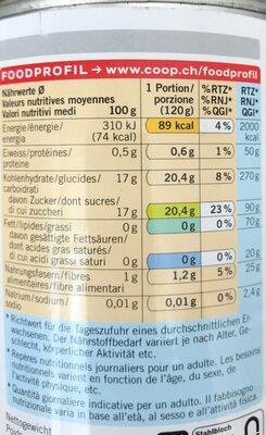 Cocktail de fruits - Informations nutritionnelles - fr