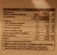 Oeufs suisses - Ingredients