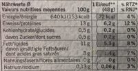 Oeufs suisses - Nutrition facts