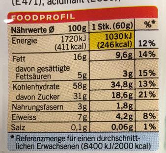 Tartelette de Linz - Informations nutritionnelles - fr