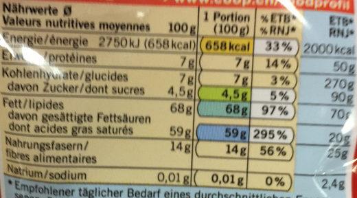 Noix de coco rapee - Voedingswaarden - fr