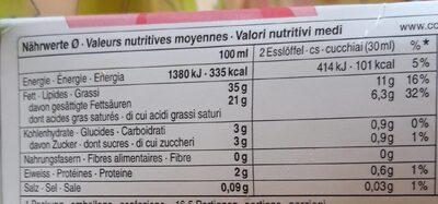 Crème entière - Voedingswaarden - fr