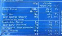 Le gruyère - Informations nutritionnelles - fr