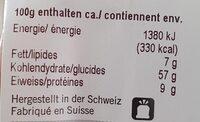 Taillaule au beurre - Valori nutrizionali - fr