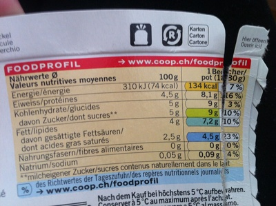 Jogurt al naturale - Informations nutritionnelles - fr
