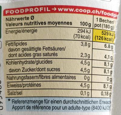 Jogurt al naturale - Voedingswaarden - it
