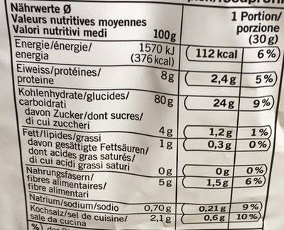 Cornflakes - Nutrition facts - fr