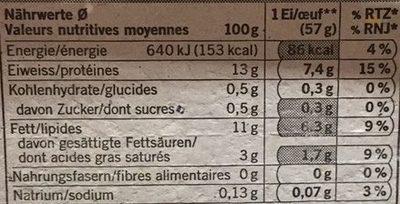 Gänseeier Klein - Nutrition facts