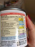 Süssmais - Nutrition facts - en