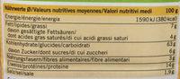 Tresse au beurre - Voedingswaarden - fr