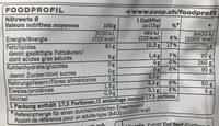 Mayonnaise bio - Valori nutrizionali - fr