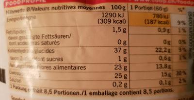 Linsen grün - Valori nutrizionali - fr
