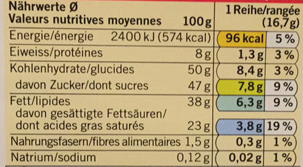 Chocolat au Lait - Valori nutrizionali - fr