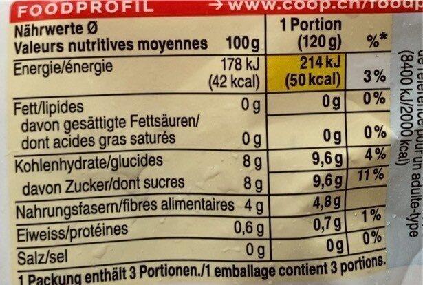 Qualité&Prix : Myrtilles - Valori nutrizionali - fr