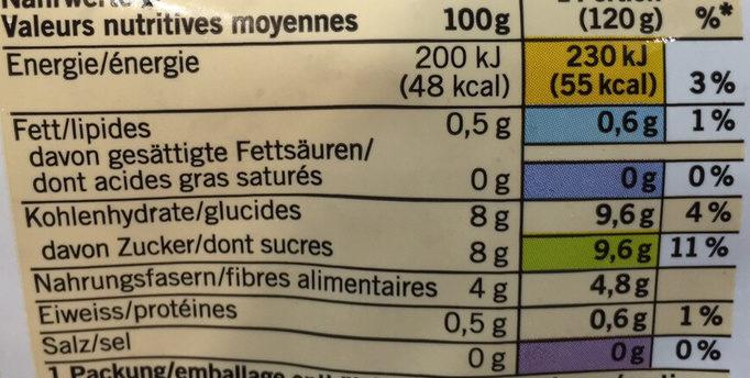 Qualité&Prix : Myrtilles - Nutrition facts - fr