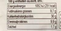 Vorderschinken Sandwich - Valori nutrizionali - fr