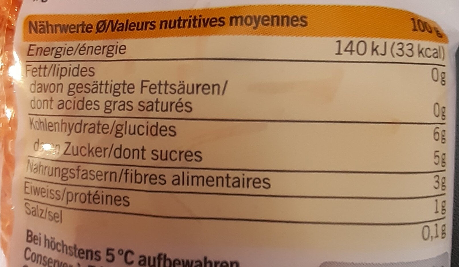 Carottes - Valori nutrizionali - it