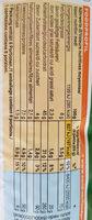 Pate à pizza - Nutrition facts