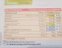 Ostschweizer Butter - Product - fr