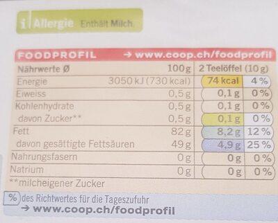 Ostschweizer Butter - Voedingswaarden - fr