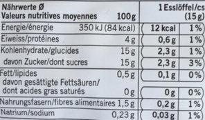 Concentré de tomate bio - Nutrition facts