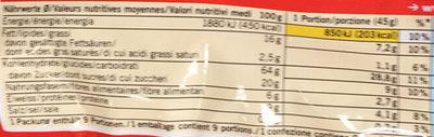 Crunch Muesli - Nutrition facts - fr