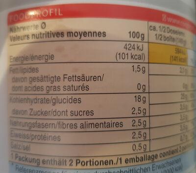 Maïs Doux - Informazioni nutrizionali - it
