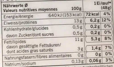 NaturaFarm: 6 Oeufs Suisses, Swiss collection - Nutrition facts