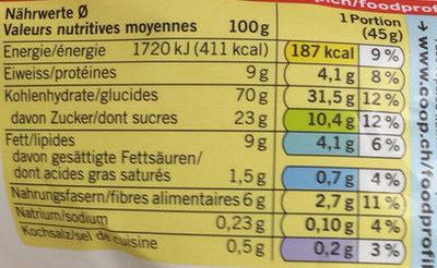 Knuspermüesli aux pommes - Informations nutritionnelles - fr